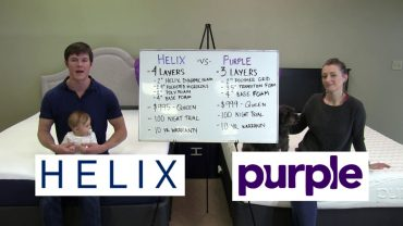 Lull vs Casper vs Amerisleep vs Helix vs Purple