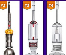 Top 10 Best Vacuum Under $100